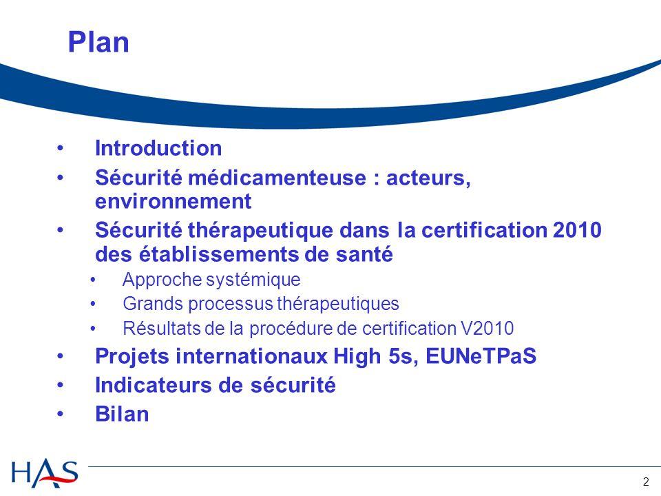 Plan Introduction Sécurité médicamenteuse : acteurs, environnement