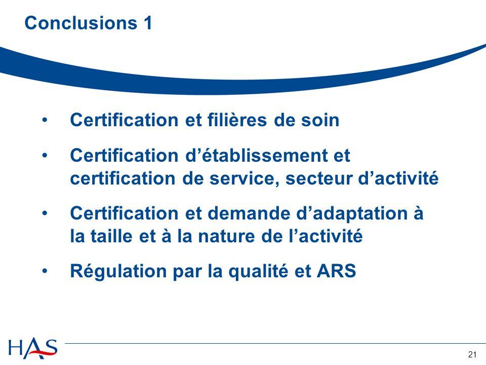 Conclusions 1 Certification et filières de soin. Certification d'établissement et certification de service, secteur d'activité.