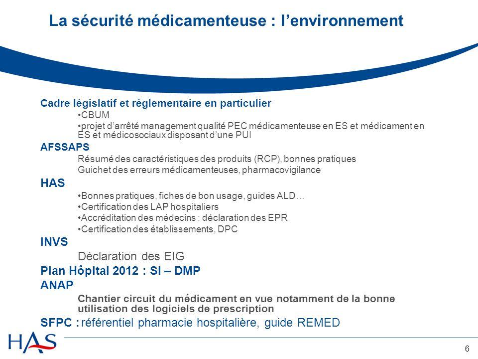 La sécurité médicamenteuse : l'environnement