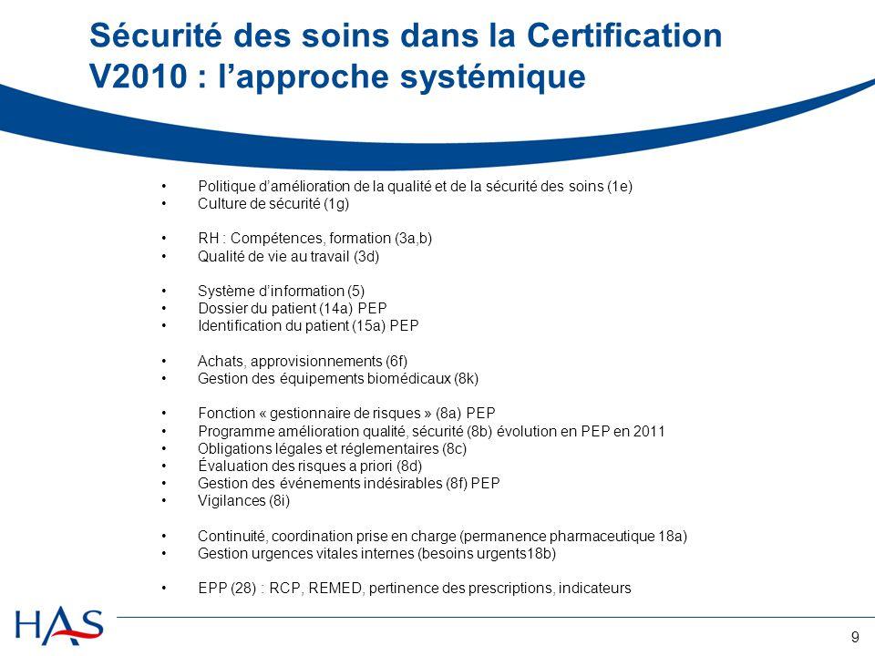 Sécurité des soins dans la Certification V2010 : l'approche systémique