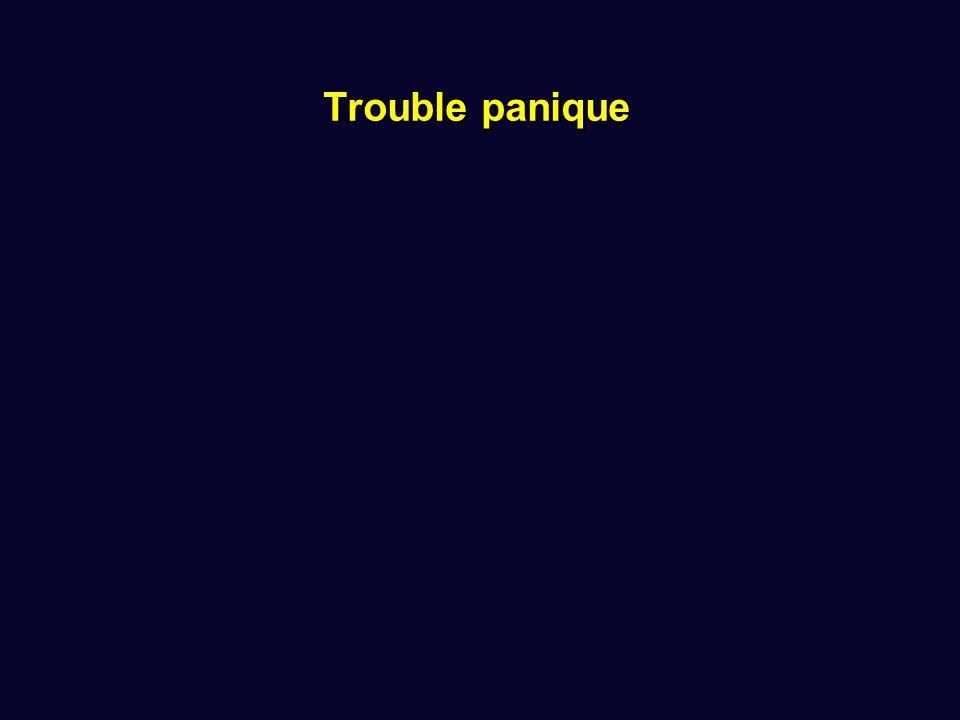 Trouble panique