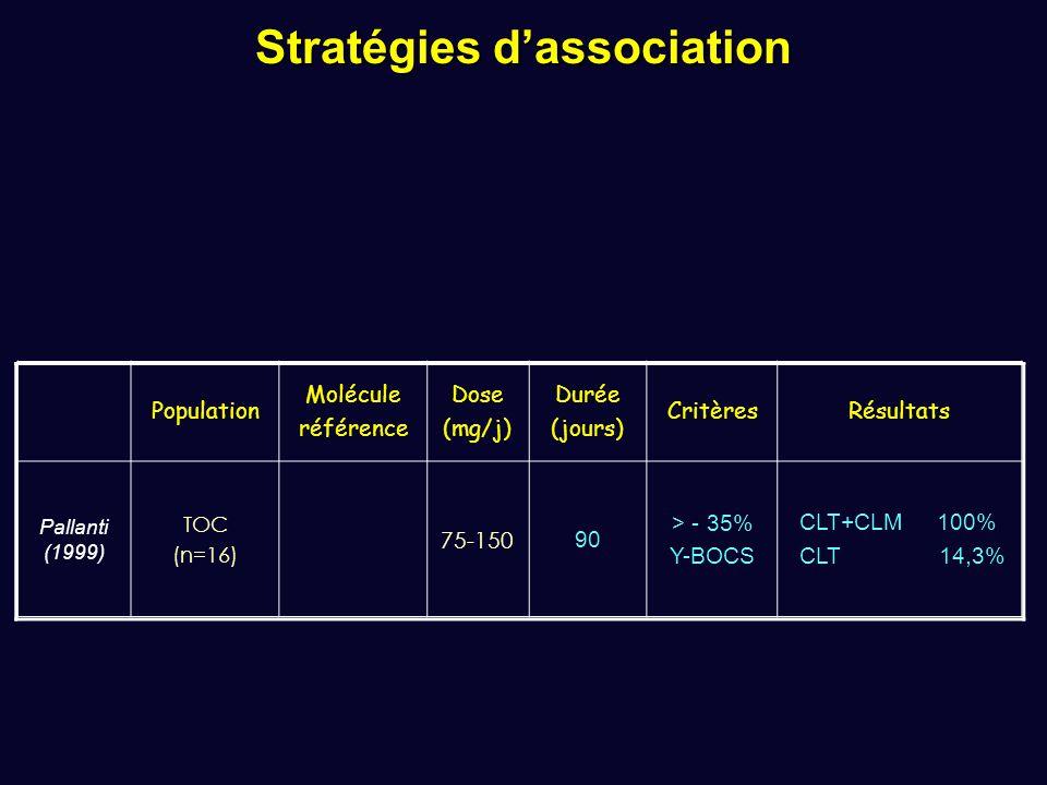Stratégies d'association