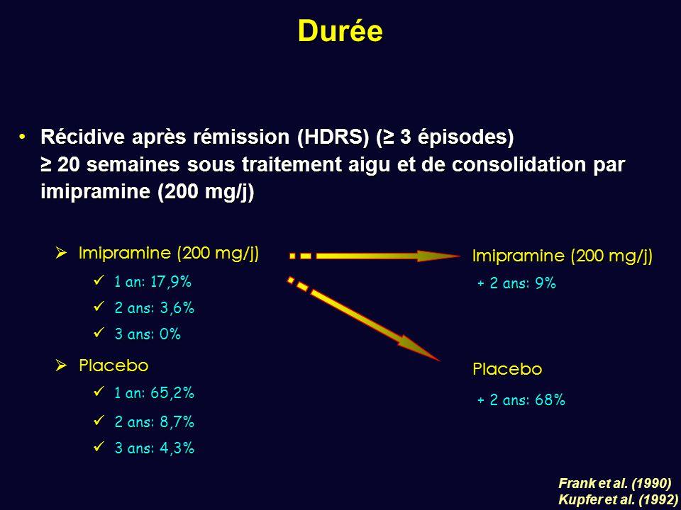 Durée Récidive après rémission (HDRS) (≥ 3 épisodes)