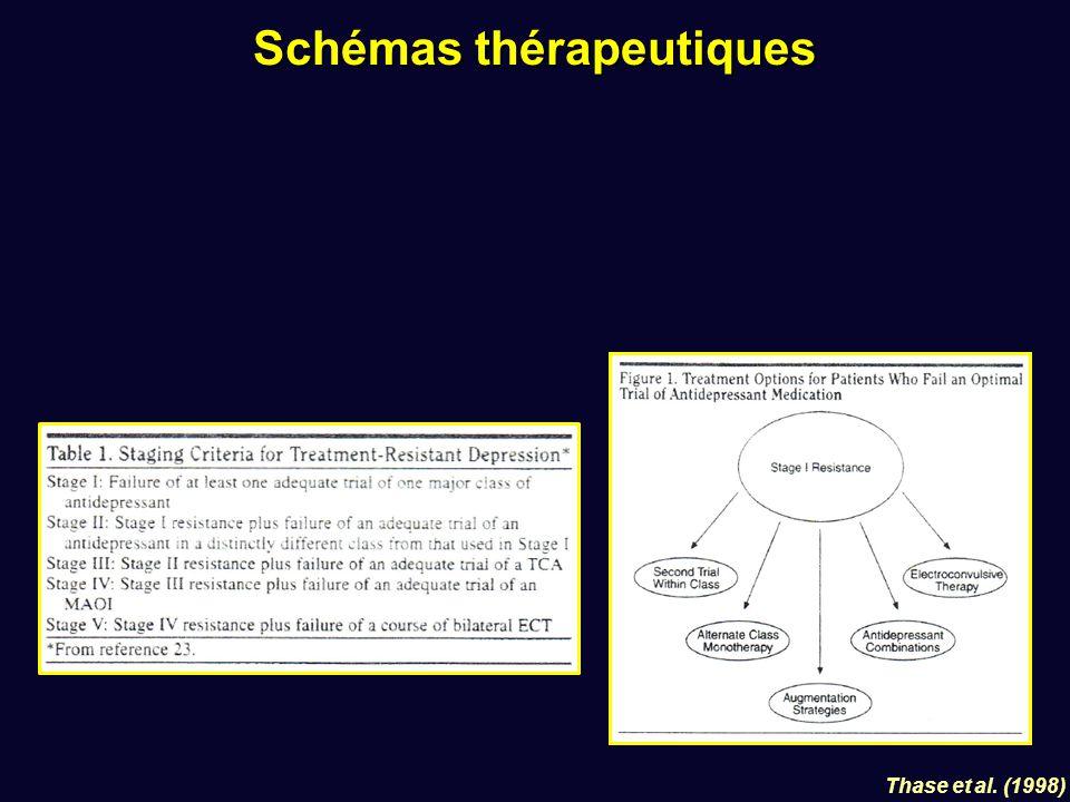 Schémas thérapeutiques