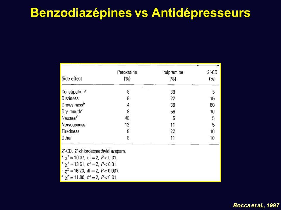 Benzodiazépines vs Antidépresseurs
