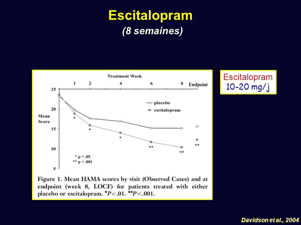Escitalopram (8 semaines)