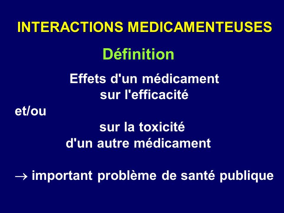 Définition INTERACTIONS MEDICAMENTEUSES Effets d un médicament