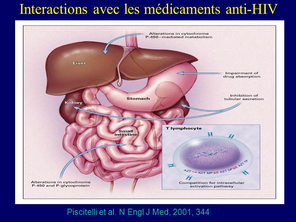 Interactions avec les médicaments anti-HIV