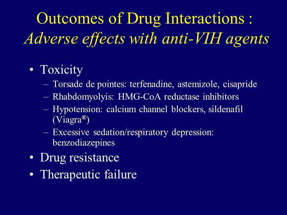Outcomes of Drug Interactions : Adverse effects with anti-VIH agents