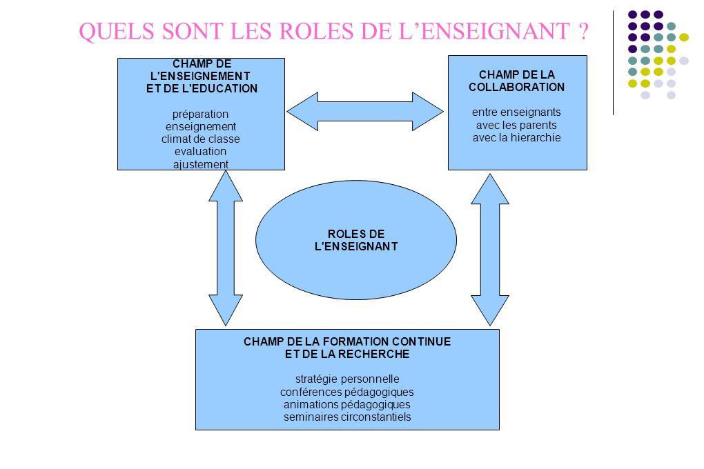 QUELS SONT LES ROLES DE L'ENSEIGNANT