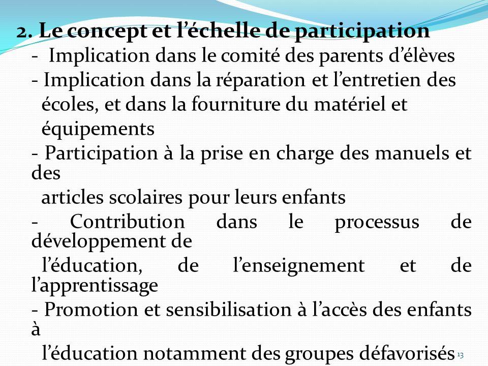2. Le concept et l'échelle de participation