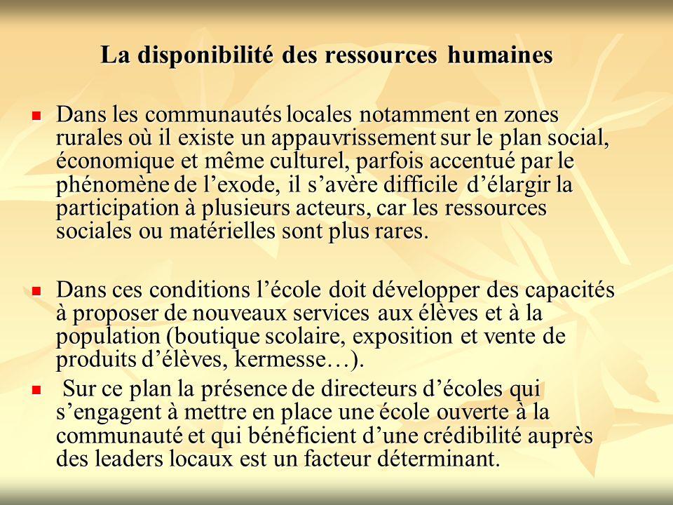 La disponibilité des ressources humaines