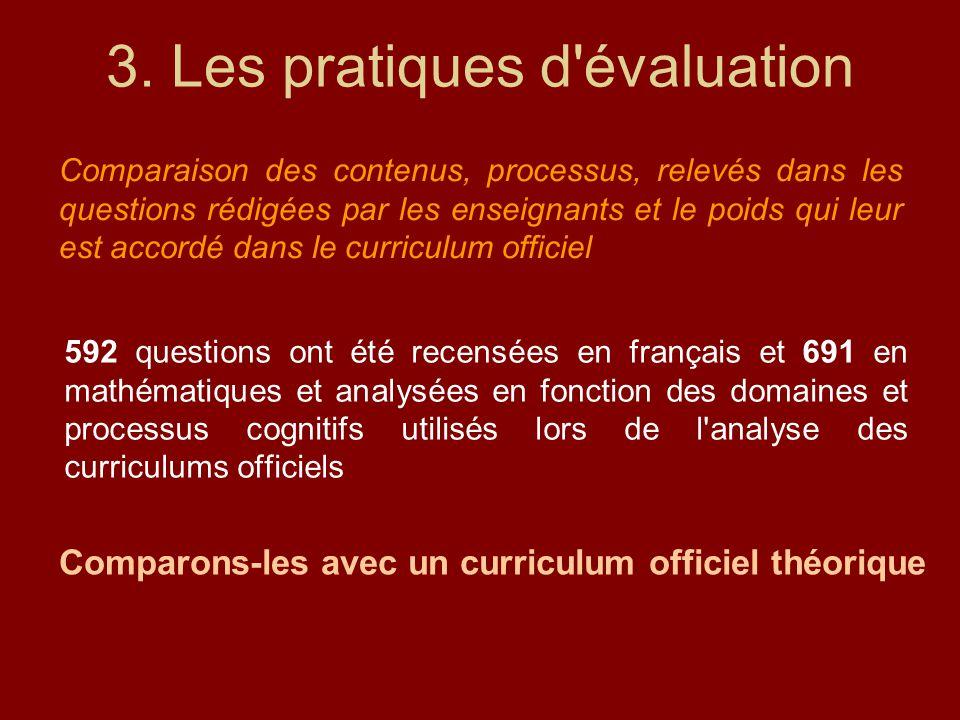 3. Les pratiques d évaluation