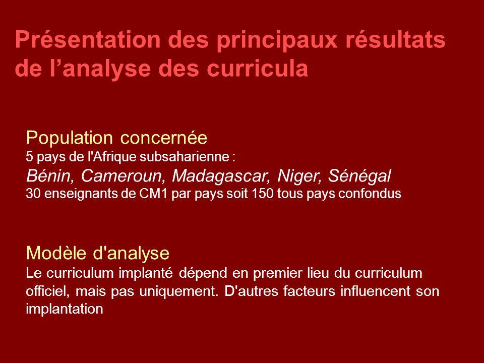 Présentation des principaux résultats de l'analyse des curricula