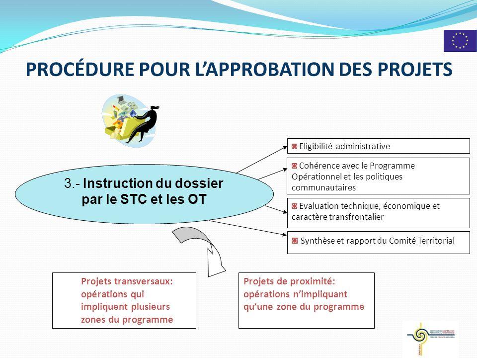 PROCÉDURE POUR L'APPROBATION DES PROJETS