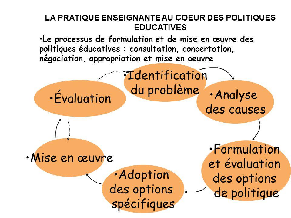 LA PRATIQUE ENSEIGNANTE AU COEUR DES POLITIQUES EDUCATIVES