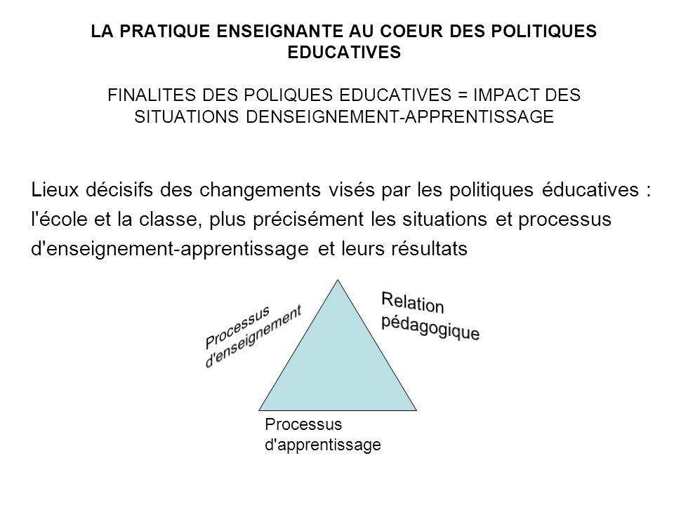 LA PRATIQUE ENSEIGNANTE AU COEUR DES POLITIQUES EDUCATIVES FINALITES DES POLIQUES EDUCATIVES = IMPACT DES SITUATIONS DENSEIGNEMENT-APPRENTISSAGE