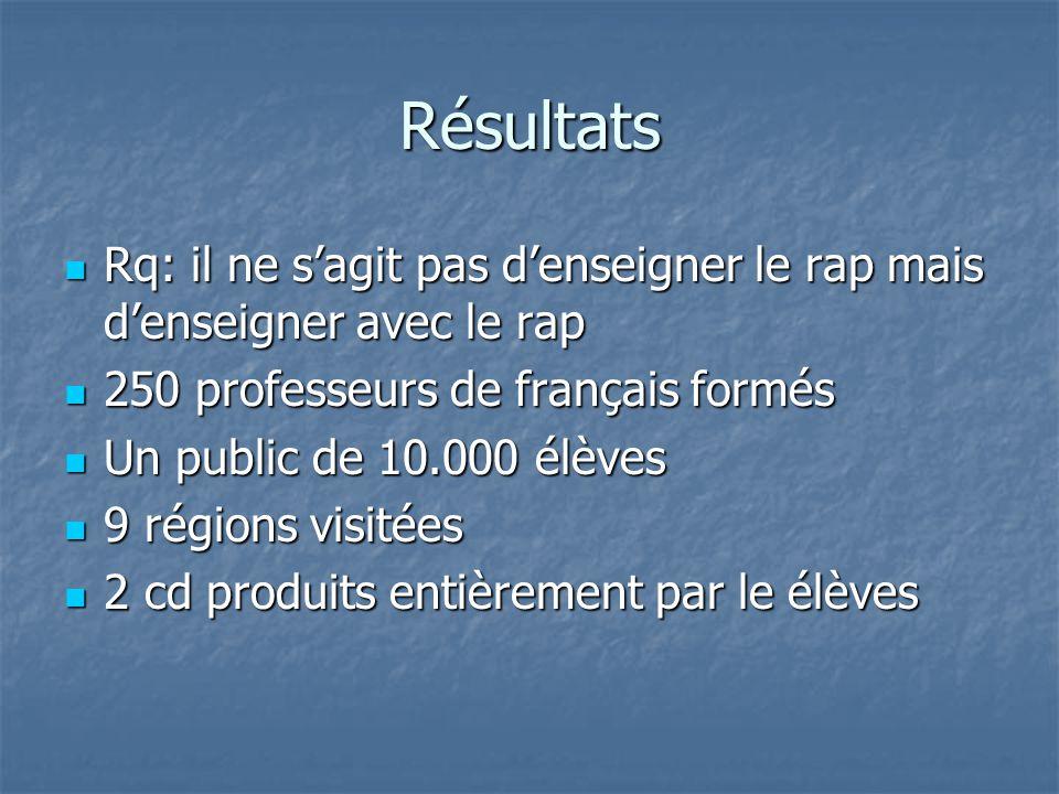 Résultats Rq: il ne s'agit pas d'enseigner le rap mais d'enseigner avec le rap. 250 professeurs de français formés.