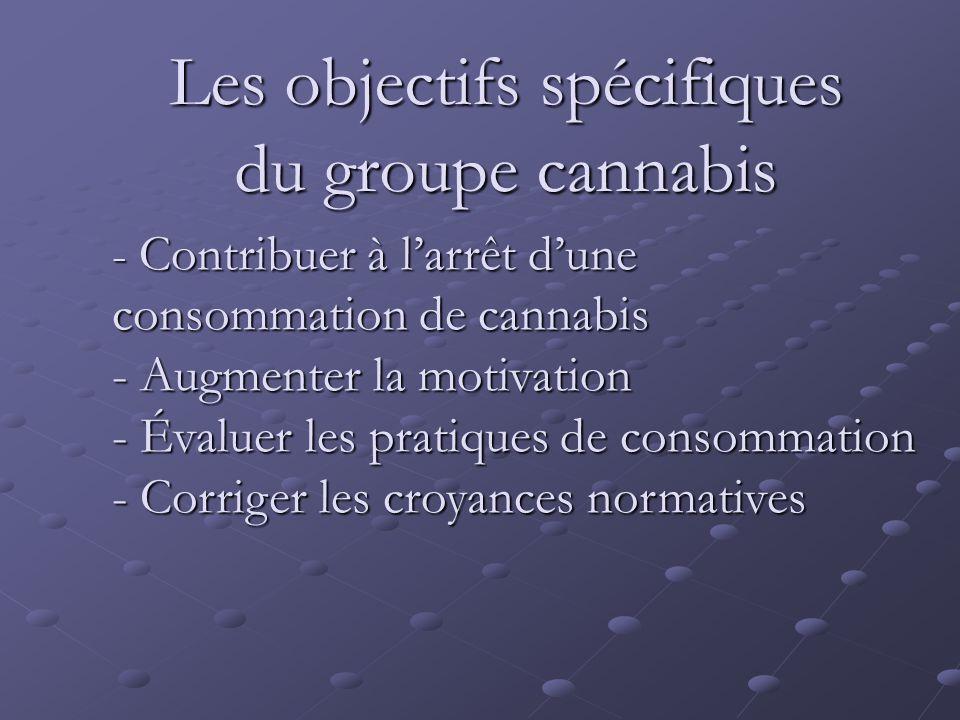 Les objectifs spécifiques du groupe cannabis
