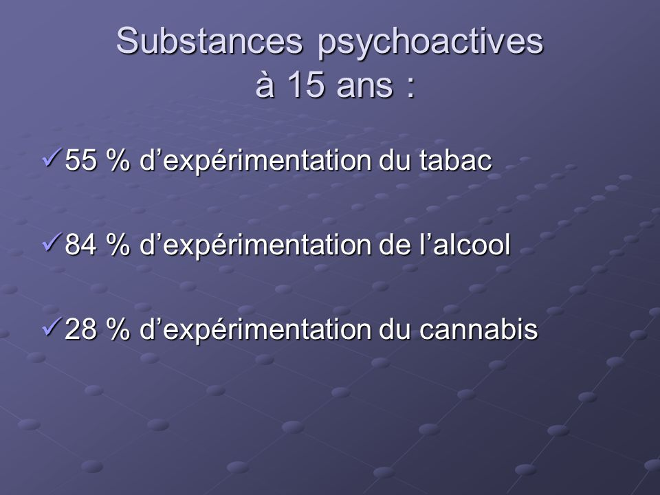 Substances psychoactives à 15 ans :