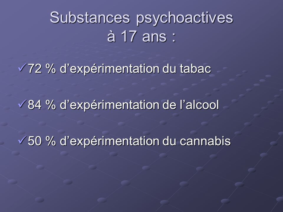 Substances psychoactives à 17 ans :