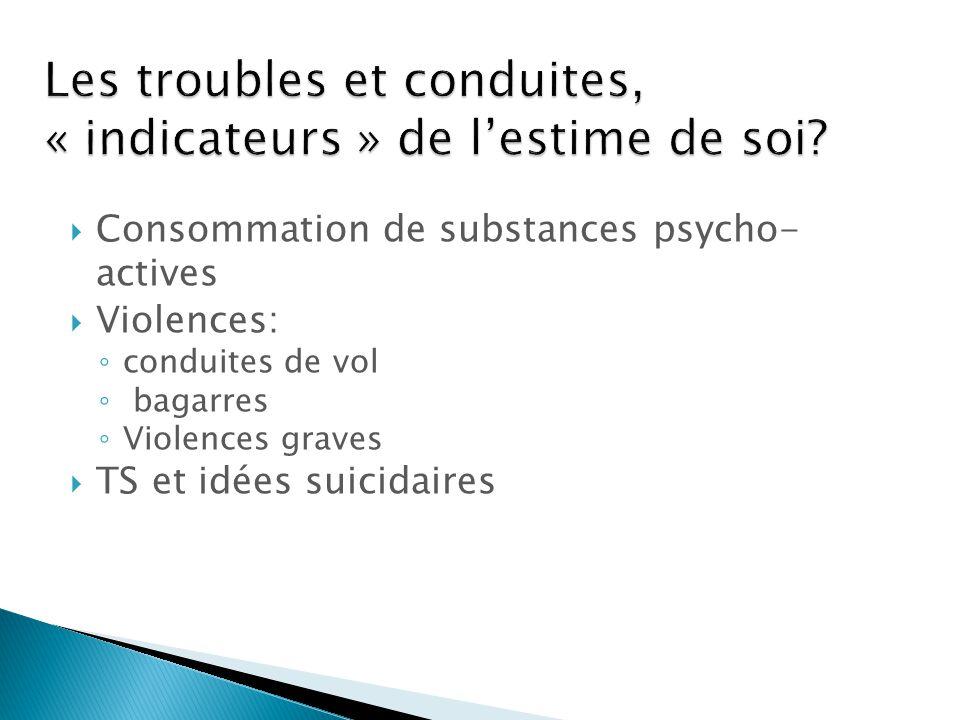 Les troubles et conduites, « indicateurs » de l'estime de soi