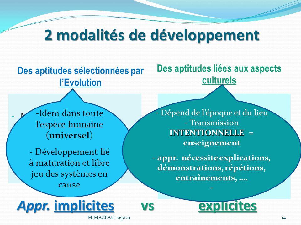 2 modalités de développement