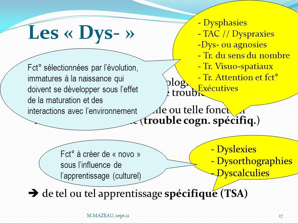 - Dysphasies - TAC // Dyspraxies. Dys- ou agnosies. Tr. du sens du nombre. - Tr. Visuo-spatiaux.