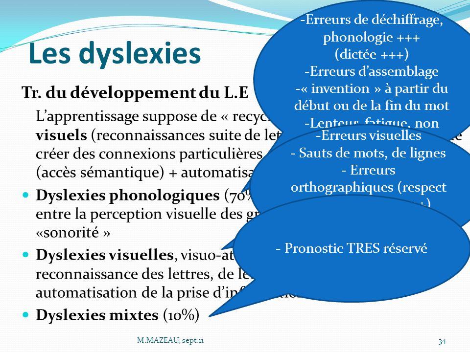 Les dyslexies Tr. du développement du L.E