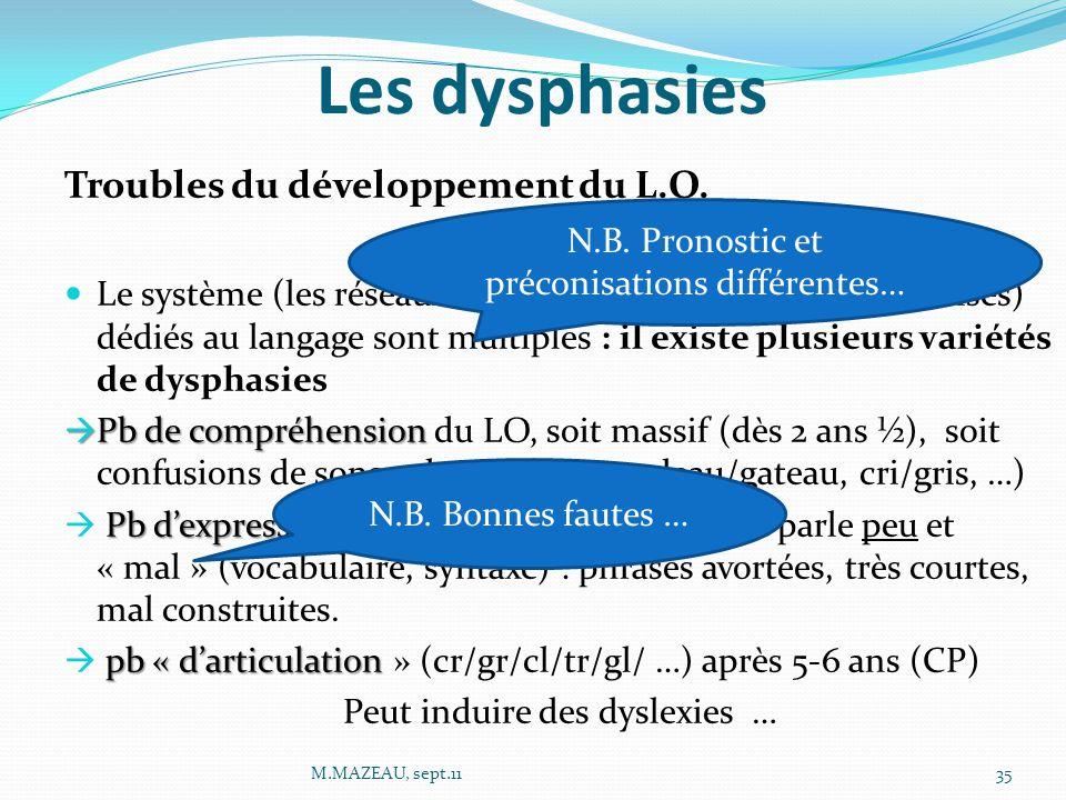 Les dysphasies Troubles du développement du L.O.