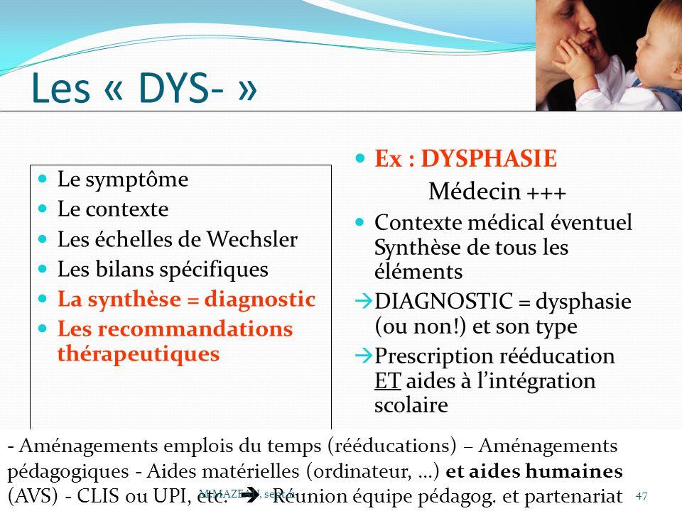 Les « DYS- » Ex : DYSPHASIE Médecin +++ Le symptôme
