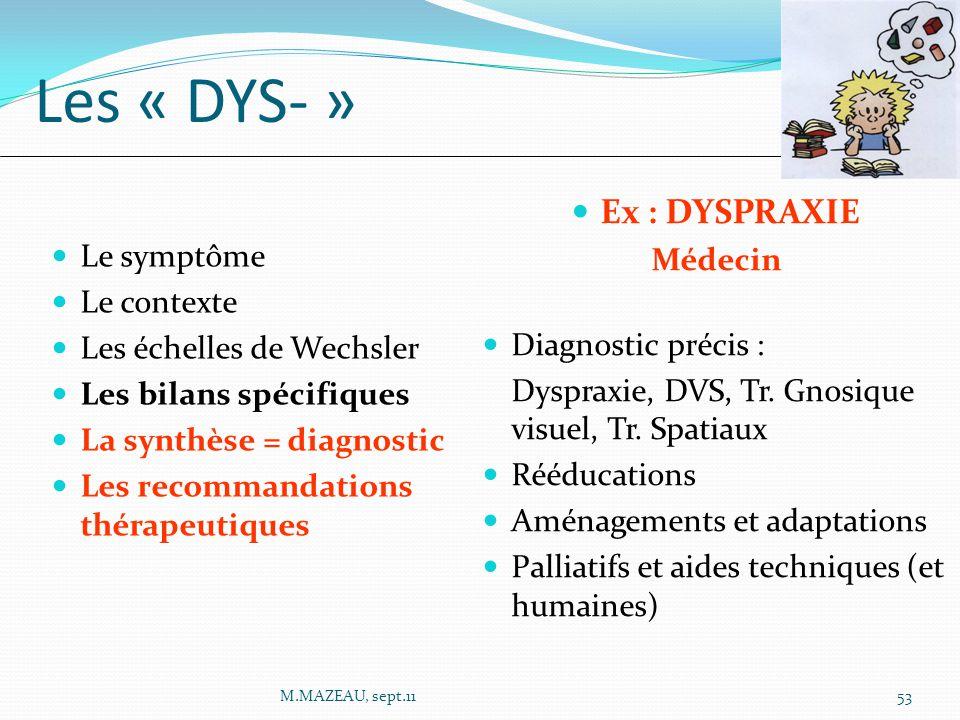 Les « DYS- » Ex : DYSPRAXIE Médecin Le symptôme Le contexte