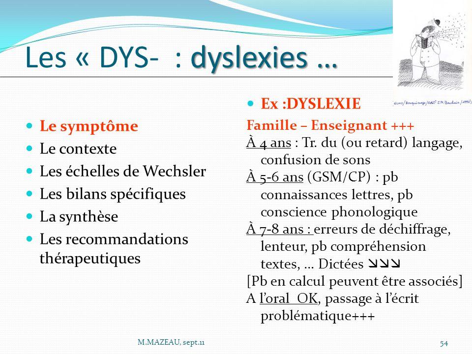 Les « DYS- : dyslexies … Ex :DYSLEXIE Le symptôme Le contexte