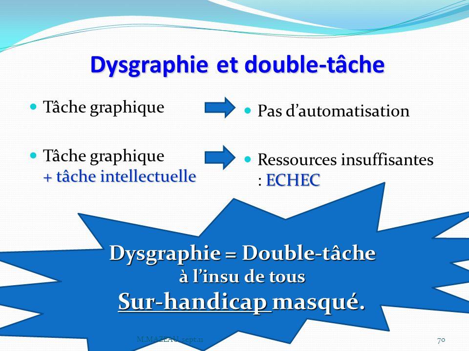 Dysgraphie et double-tâche