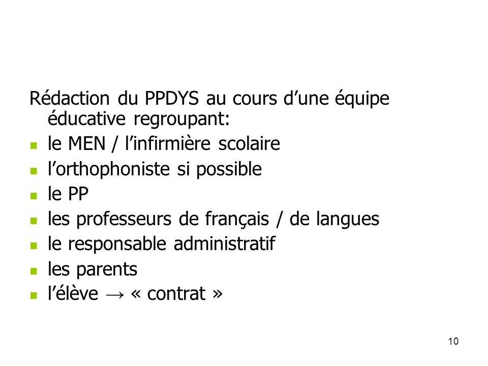 Rédaction du PPDYS au cours d'une équipe éducative regroupant: