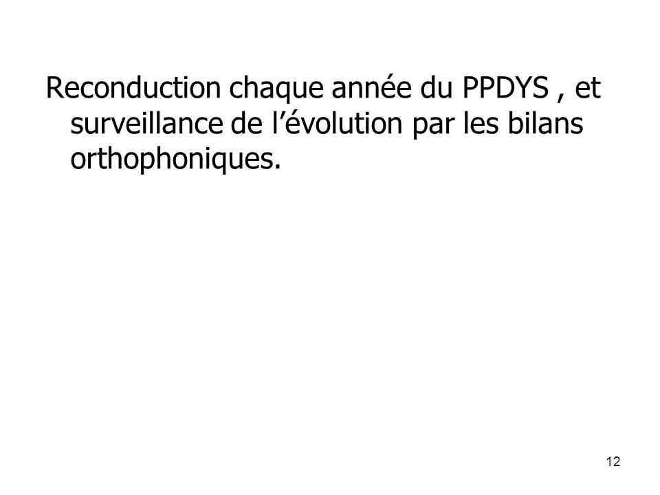 Reconduction chaque année du PPDYS , et surveillance de l'évolution par les bilans orthophoniques.