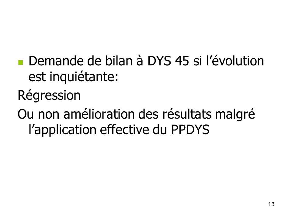 Demande de bilan à DYS 45 si l'évolution est inquiétante:
