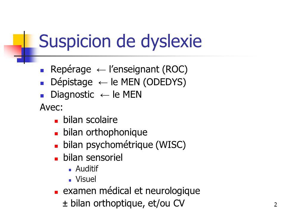 Suspicion de dyslexie Repérage ← l'enseignant (ROC)