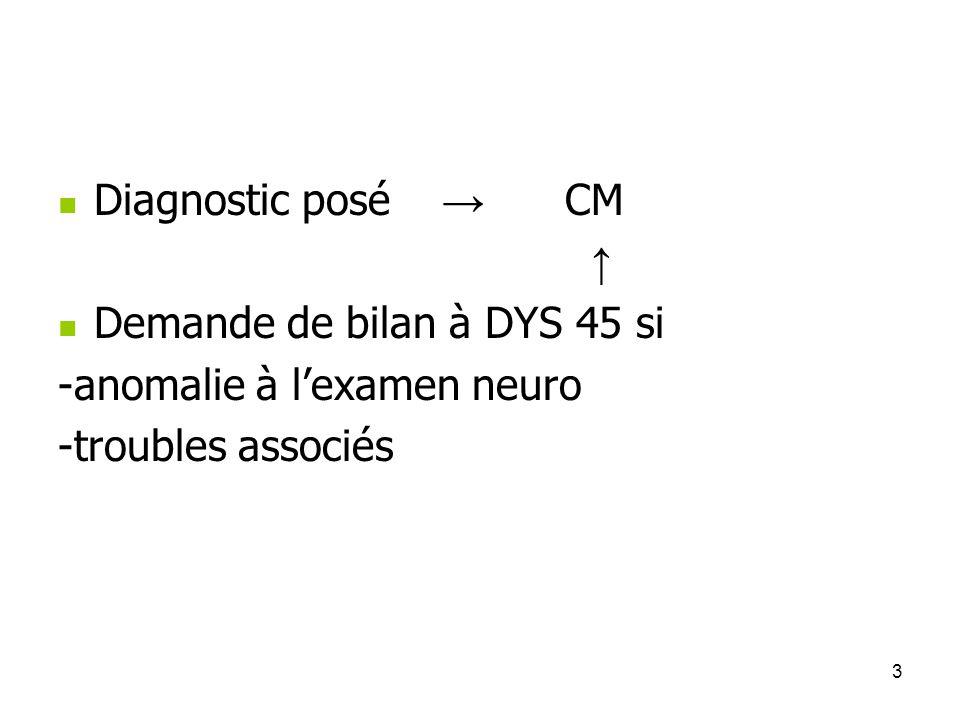 Diagnostic posé → CM ↑ Demande de bilan à DYS 45 si.
