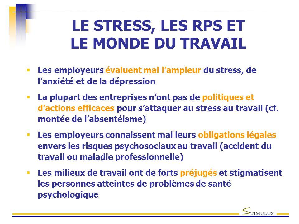 Stress et risques psychosociaux au travail ppt video for Stress travail