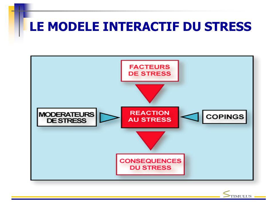 LE MODELE INTERACTIF DU STRESS