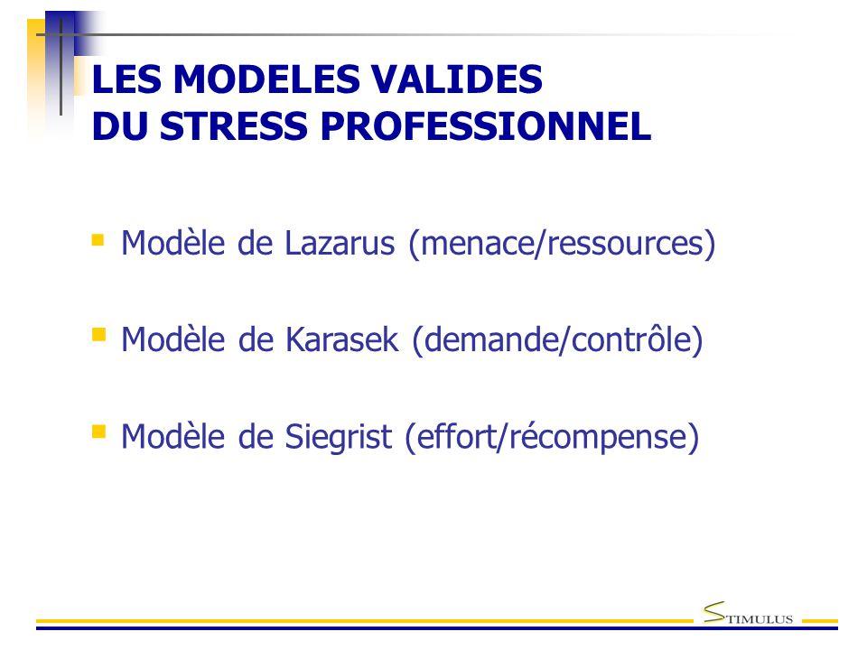 LES MODELES VALIDES DU STRESS PROFESSIONNEL