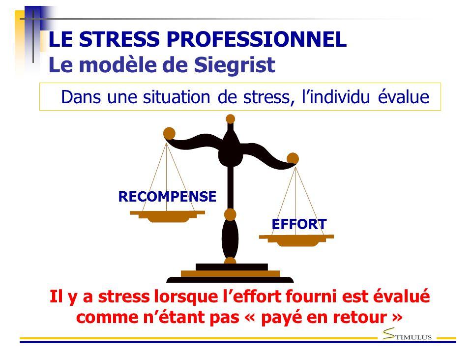 LE STRESS PROFESSIONNEL Le modèle de Siegrist