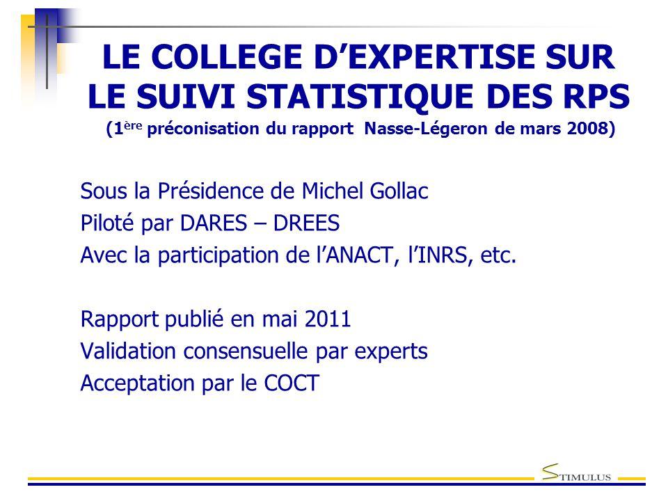 LE COLLEGE D'EXPERTISE SUR LE SUIVI STATISTIQUE DES RPS (1ère préconisation du rapport Nasse-Légeron de mars 2008)
