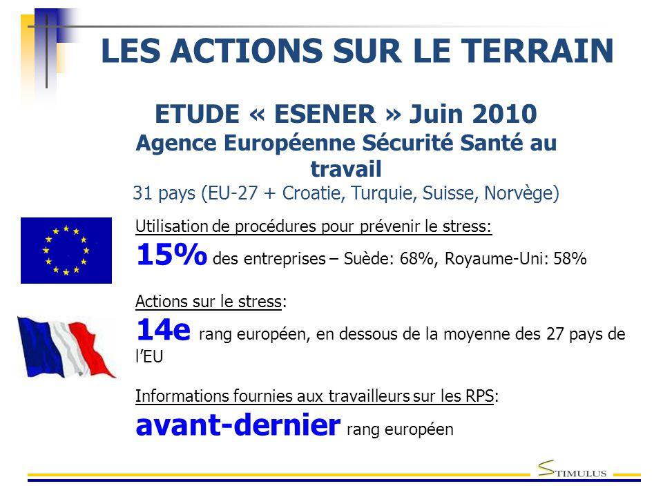 LES ACTIONS SUR LE TERRAIN Agence Européenne Sécurité Santé au travail