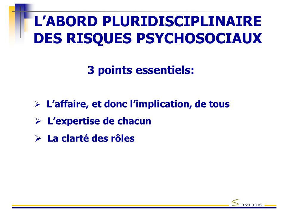 L'ABORD PLURIDISCIPLINAIRE DES RISQUES PSYCHOSOCIAUX