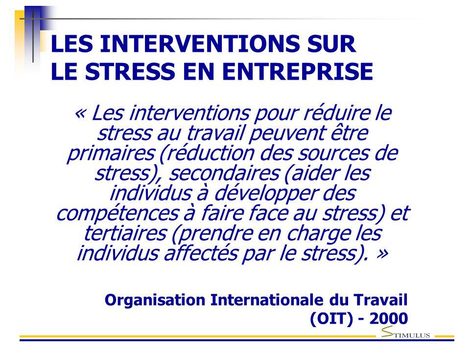 LES INTERVENTIONS SUR LE STRESS EN ENTREPRISE