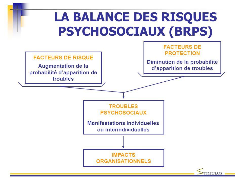 LA BALANCE DES RISQUES PSYCHOSOCIAUX (BRPS)