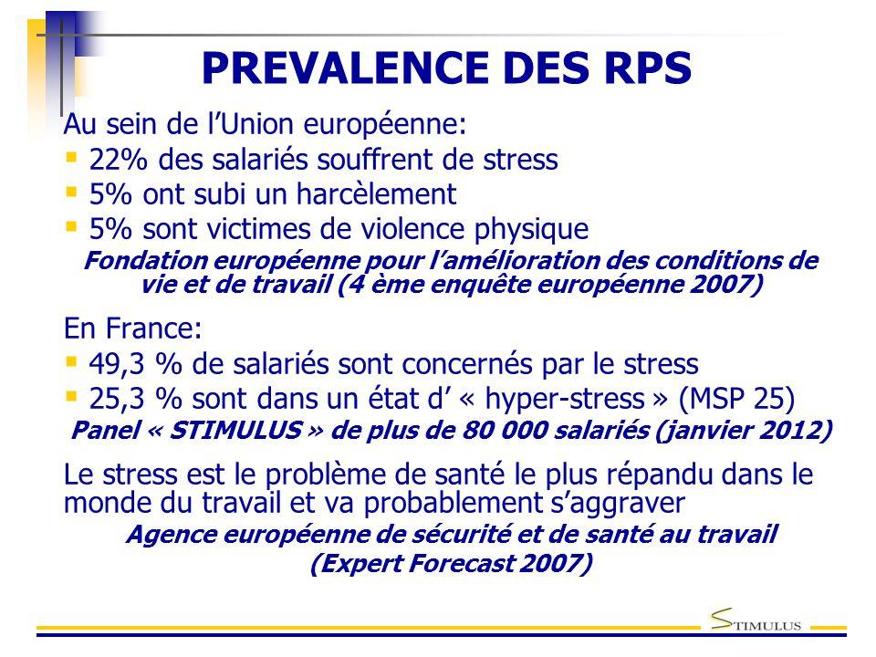 PREVALENCE DES RPS Au sein de l'Union européenne:
