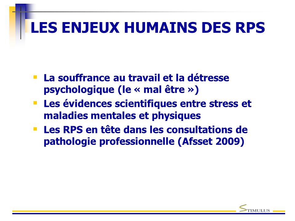 LES ENJEUX HUMAINS DES RPS